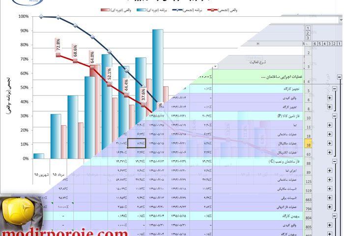 PMS-Excel
